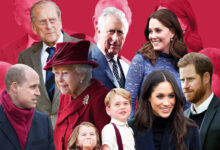 Photo of Harry, Meghan Beat William, Kate As 'Royals Most Worthy of Respect'